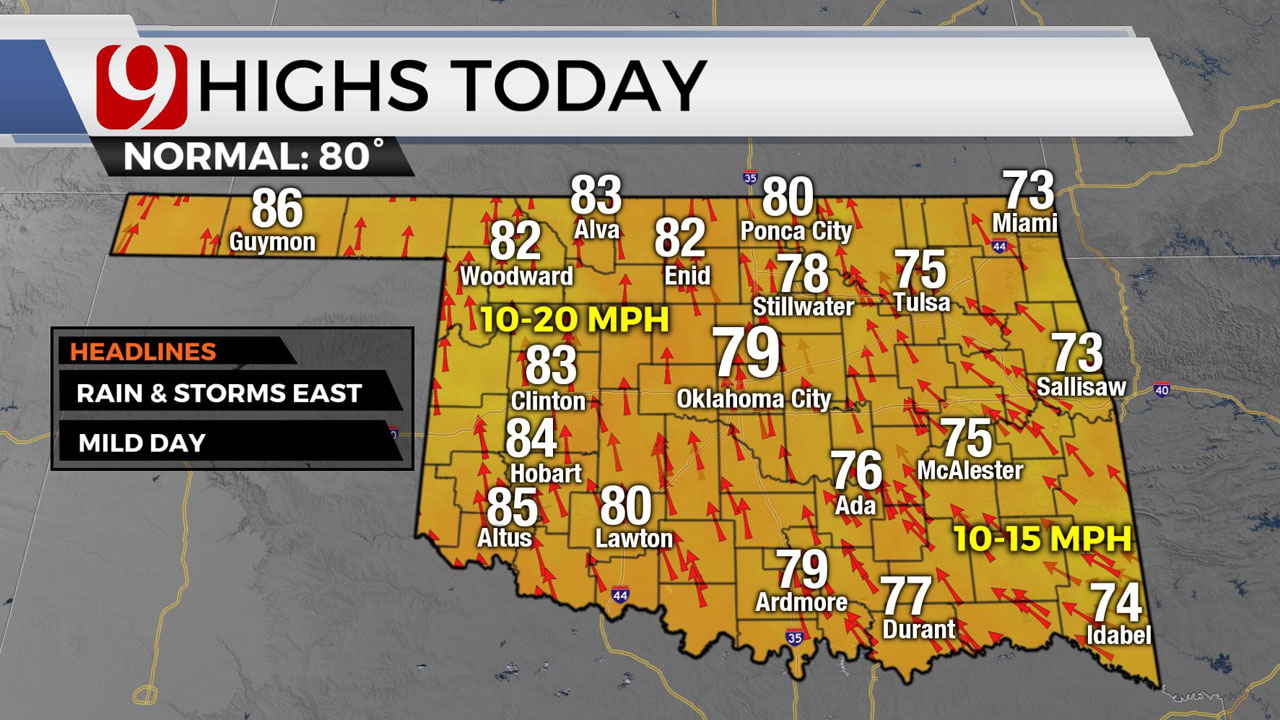 Few Showers, Mild Temperatures Expected In Central Oklahoma