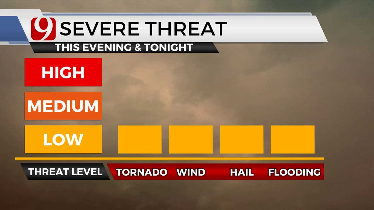 severe threat for 5-25-21
